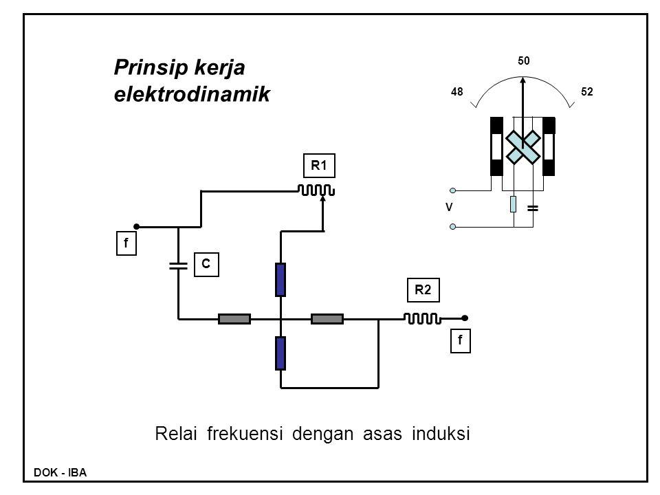 Prinsip kerja elektrodinamik Relai frekuensi dengan asas induksi R1 f
