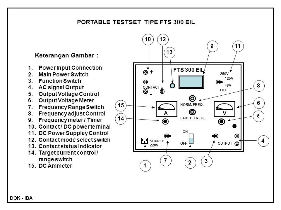 - PORTABLE TESTSET TIPE FTS 300 EIL Keterangan Gambar : 10 12 9 11 13