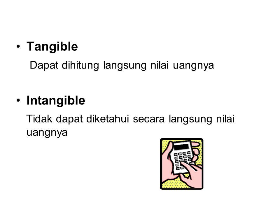 Tangible Dapat dihitung langsung nilai uangnya. Intangible.