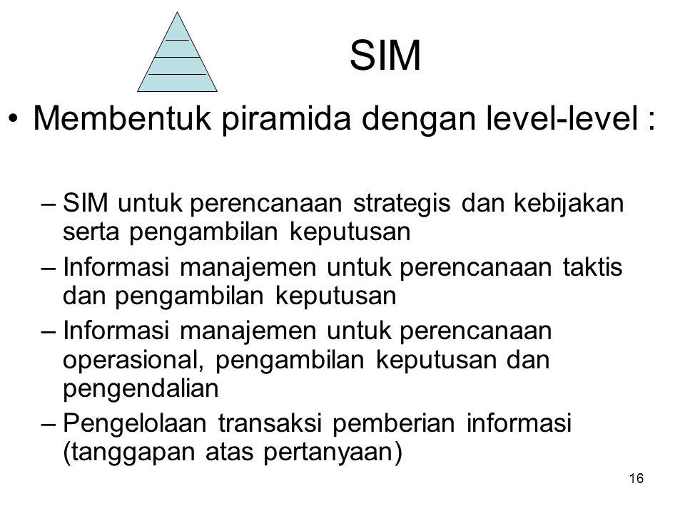 SIM Membentuk piramida dengan level-level :