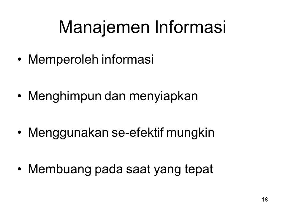 Manajemen Informasi Memperoleh informasi Menghimpun dan menyiapkan
