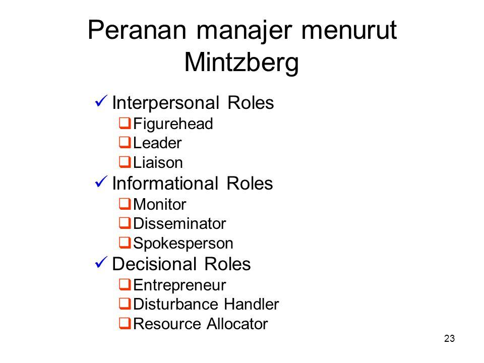 Peranan manajer menurut Mintzberg