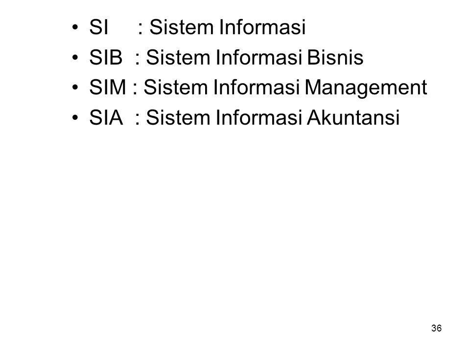 SI : Sistem Informasi SIB : Sistem Informasi Bisnis.