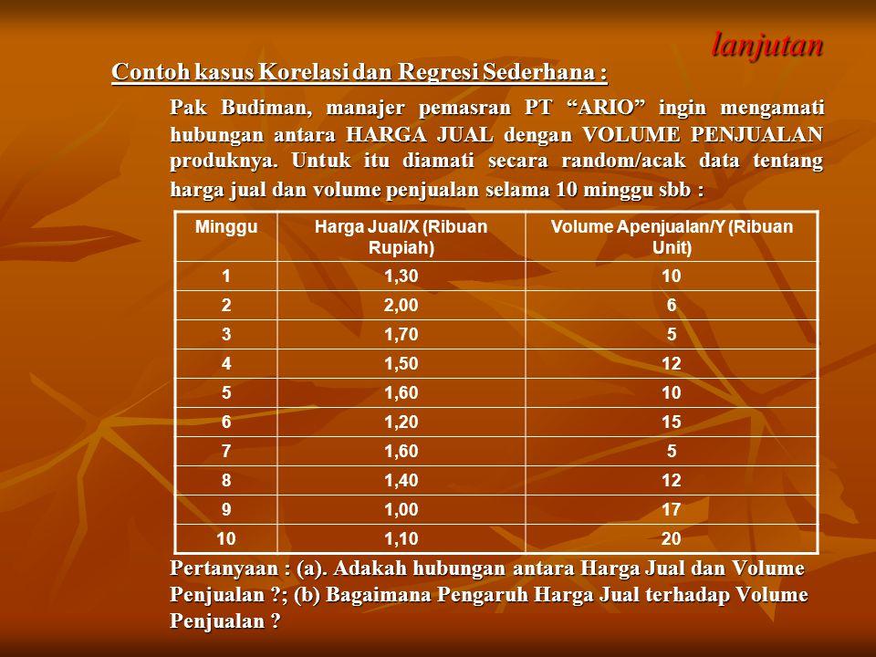 Harga Jual/X (Ribuan Rupiah) Volume Apenjualan/Y (Ribuan Unit)