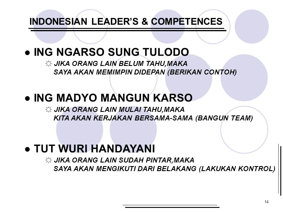 INDONESIAN LEADER'S & COMPETENCES