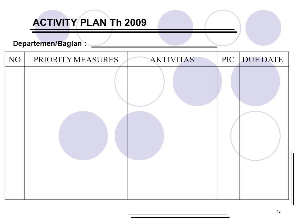 ACTIVITY PLAN Th 2009 NO PRIORITY MEASURES AKTIVITAS PIC DUE DATE
