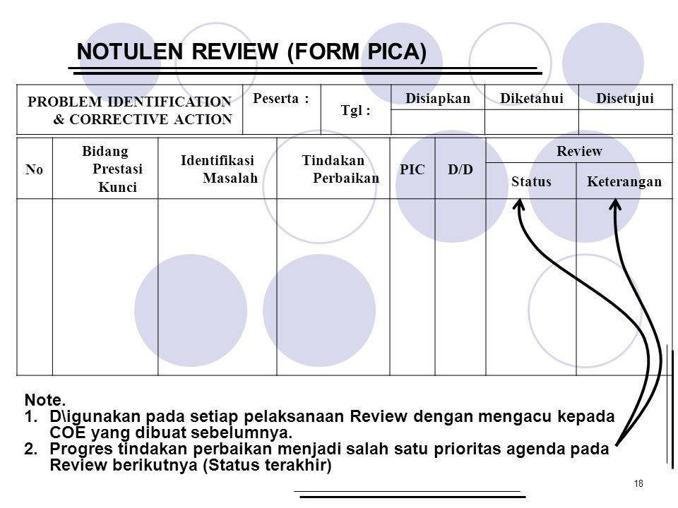 NOTULEN REVIEW (FORM PICA) PROBLEM IDENTIFICATION & CORRECTIVE ACTION