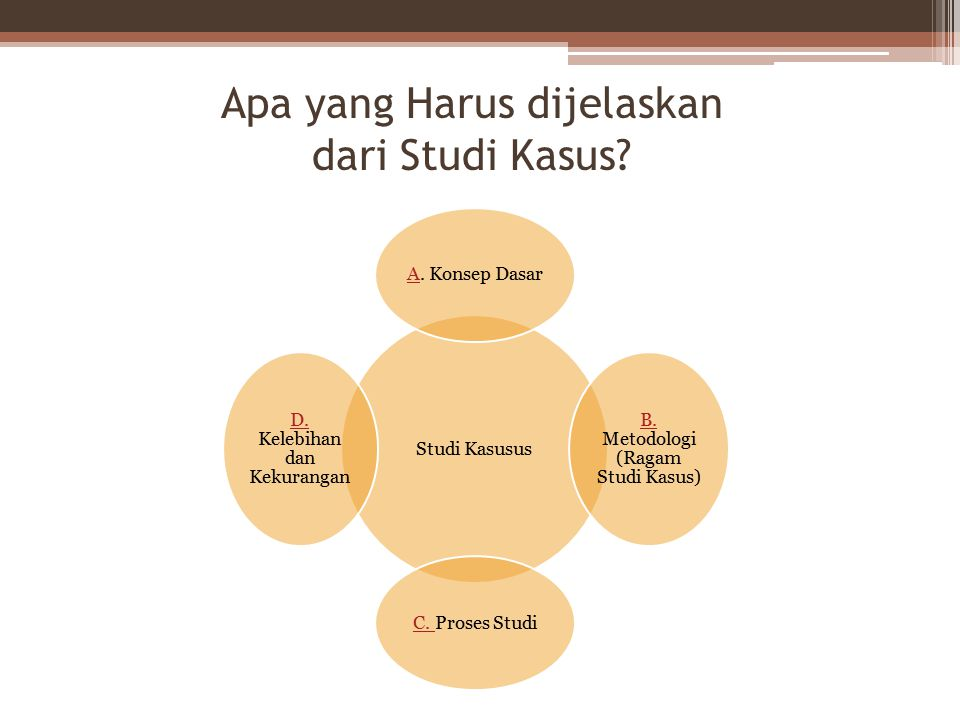 Apa yang Harus dijelaskan dari Studi Kasus