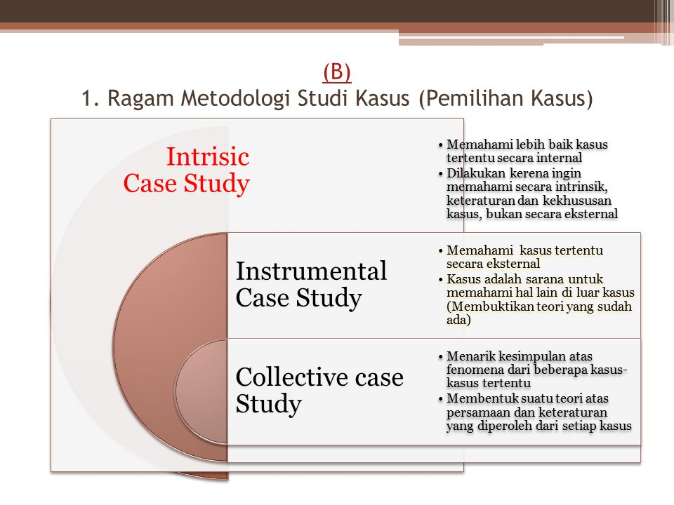 (B) 1. Ragam Metodologi Studi Kasus (Pemilihan Kasus)