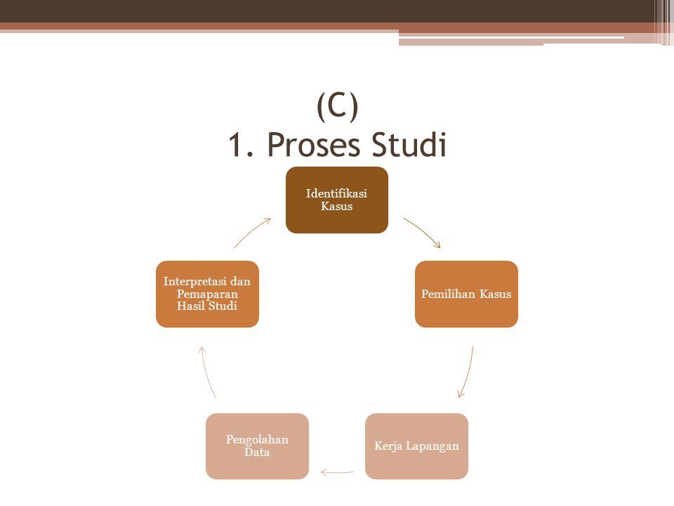 Interpretasi dan Pemaparan Hasil Studi