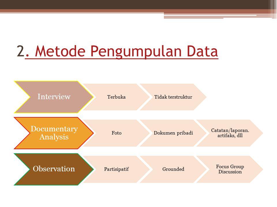 2. Metode Pengumpulan Data