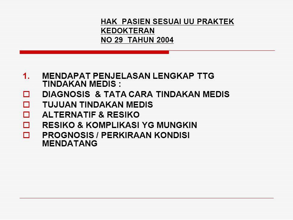 HAK PASIEN SESUAI UU PRAKTEK KEDOKTERAN NO 29 TAHUN 2004