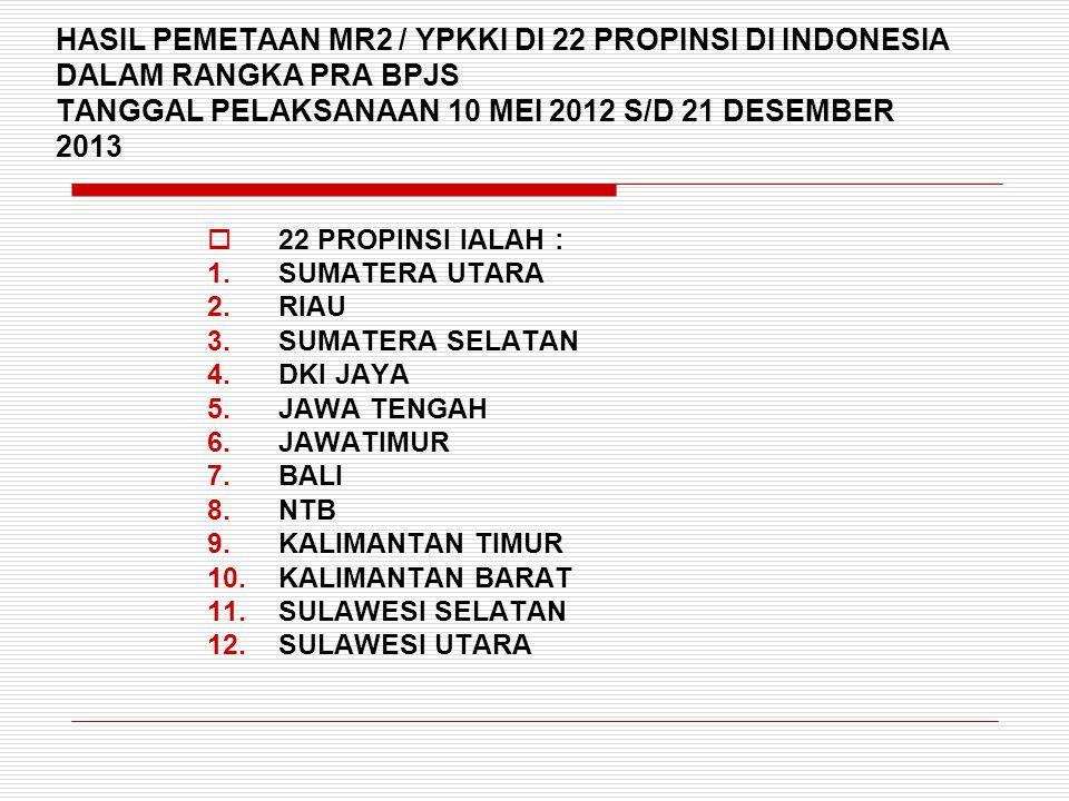 HASIL PEMETAAN MR2 / YPKKI DI 22 PROPINSI DI INDONESIA DALAM RANGKA PRA BPJS TANGGAL PELAKSANAAN 10 MEI 2012 S/D 21 DESEMBER 2013