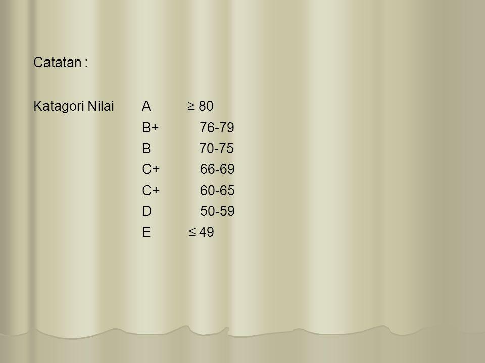 Catatan : Katagori Nilai. A ≥ 80. B+ 76-79. B 70-75. C+ 66-69.