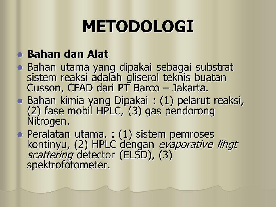 METODOLOGI Bahan dan Alat