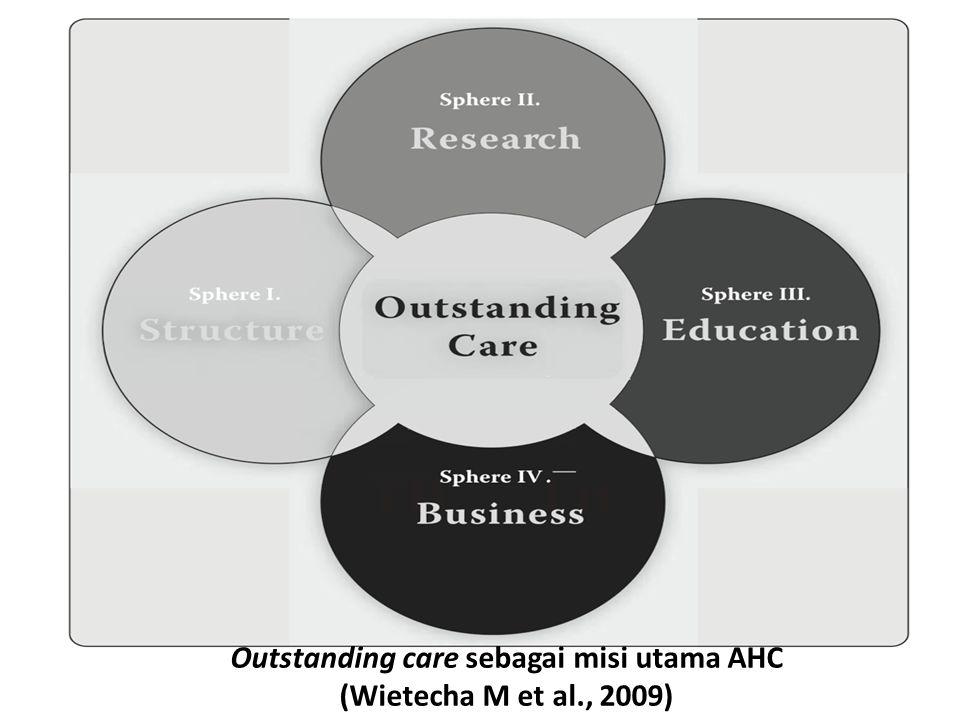 Outstanding care sebagai misi utama AHC