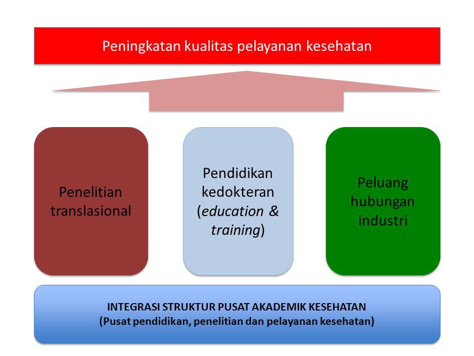 Peningkatan kualitas pelayanan kesehatan