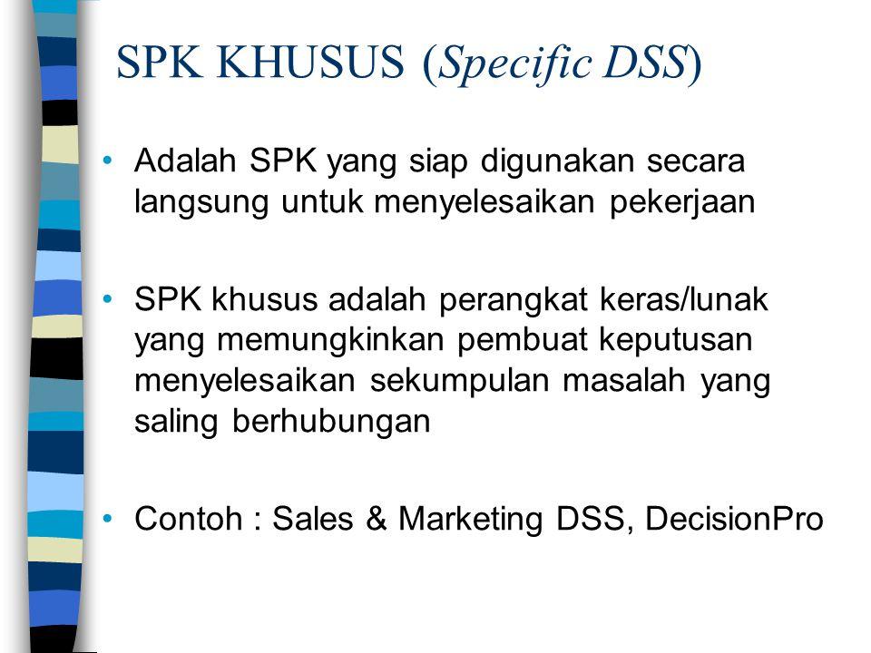 SPK KHUSUS (Specific DSS)