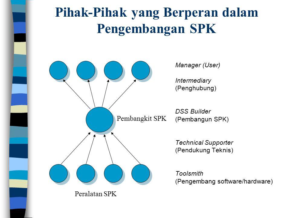 Pihak-Pihak yang Berperan dalam Pengembangan SPK