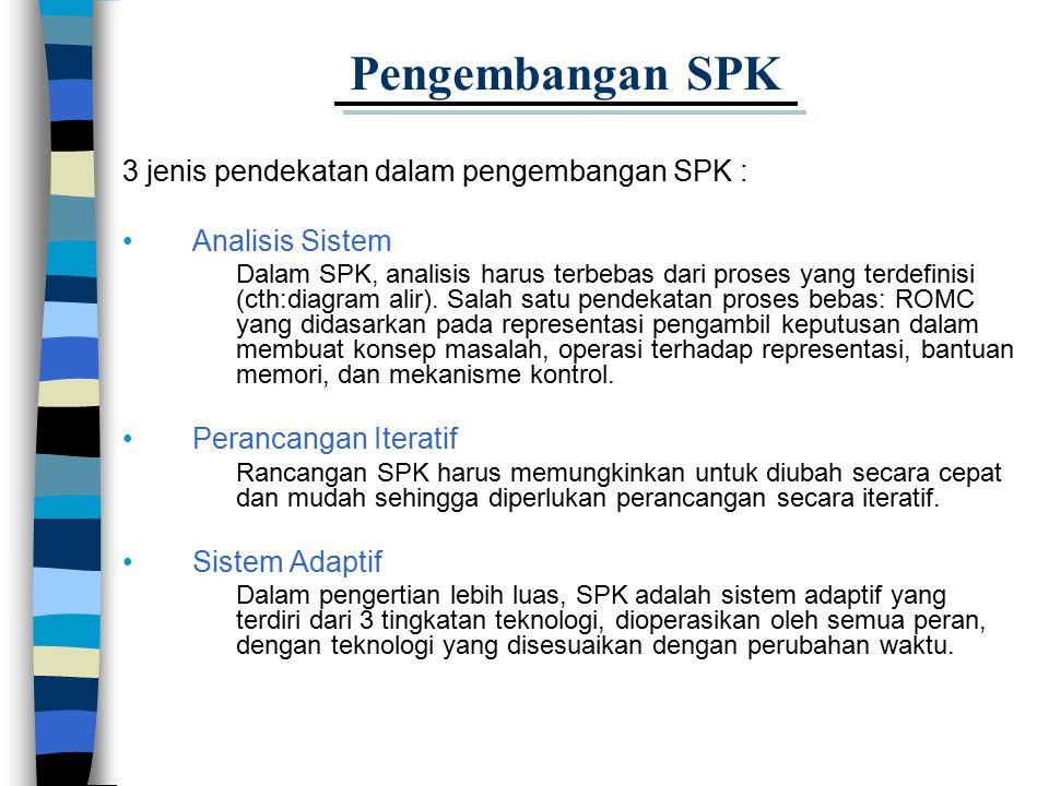 Pengembangan SPK 3 jenis pendekatan dalam pengembangan SPK :