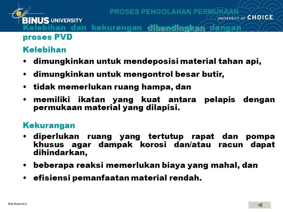 Kelebihan dan kekurangan dibandingkan dengan proses PVD