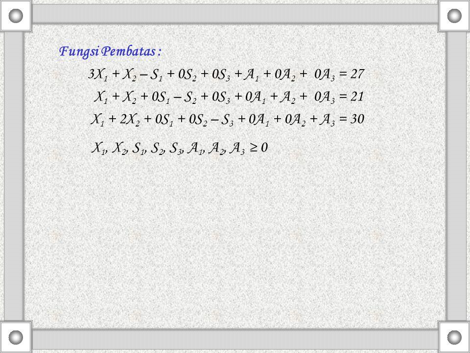 X1, X2, S1, S2, S3, A1, A2, A3 ≥ 0 Fungsi Pembatas :