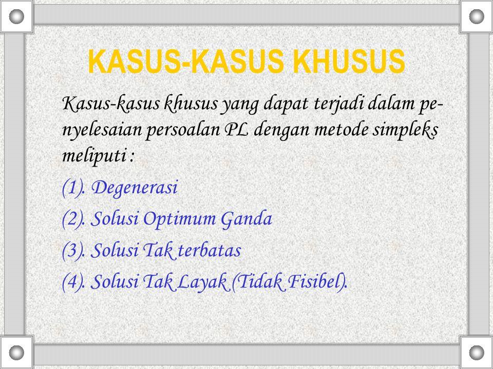 KASUS-KASUS KHUSUS Kasus-kasus khusus yang dapat terjadi dalam pe-nyelesaian persoalan PL dengan metode simpleks meliputi :