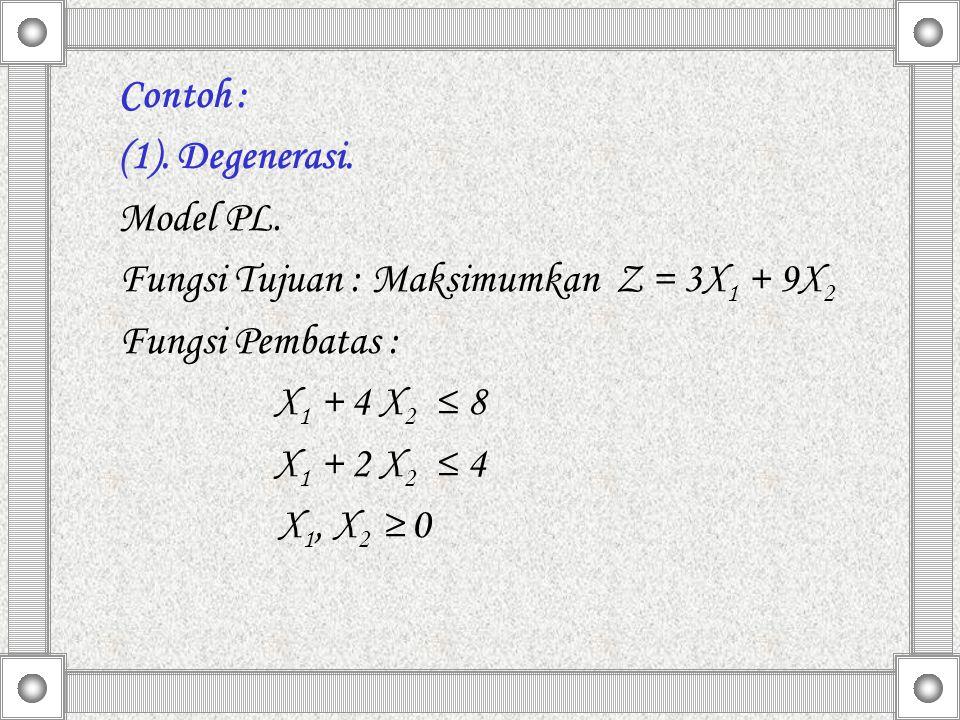 Contoh : (1). Degenerasi. Model PL. Fungsi Tujuan : Maksimumkan Z = 3X1 + 9X2. Fungsi Pembatas :