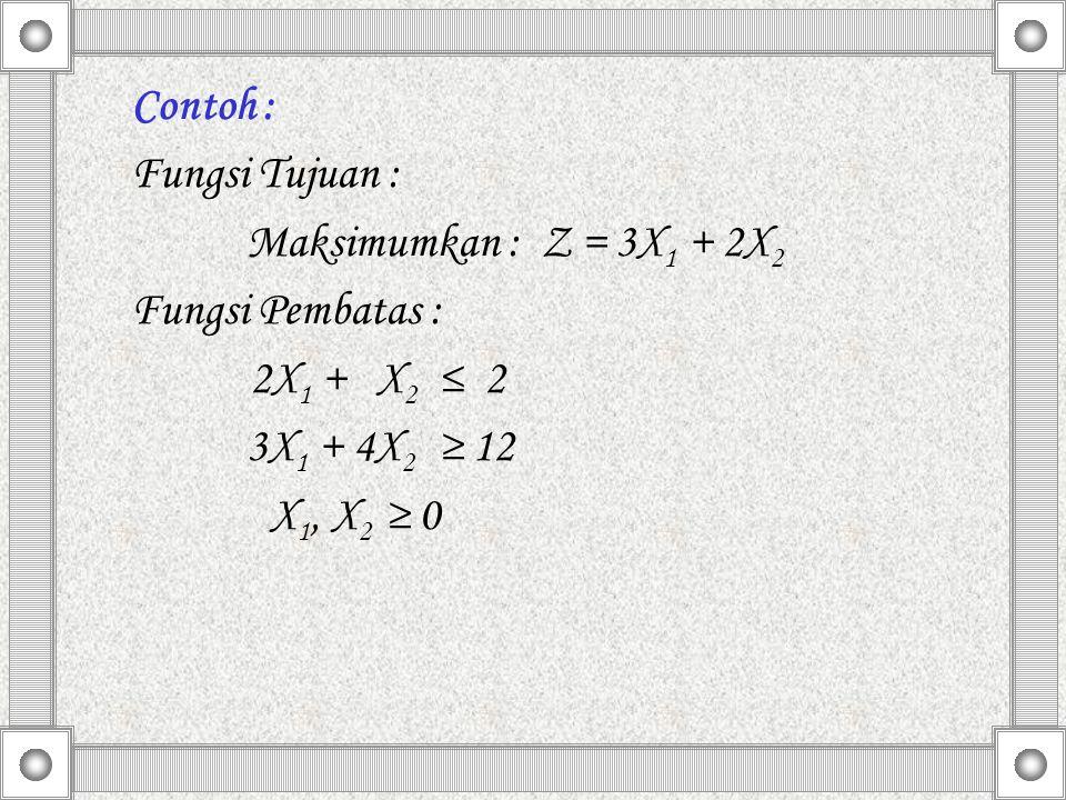 Contoh : Fungsi Tujuan : Maksimumkan : Z = 3X1 + 2X2. Fungsi Pembatas : 2X1 + X2 ≤ 2. 3X1 + 4X2 ≥ 12.