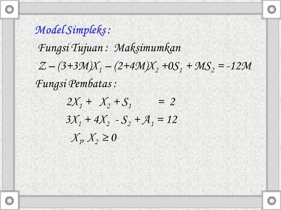 Model Simpleks : Fungsi Tujuan : Maksimumkan. Z – (3+3M)X1 – (2+4M)X2 +0S1 + MS2 = -12M. Fungsi Pembatas :