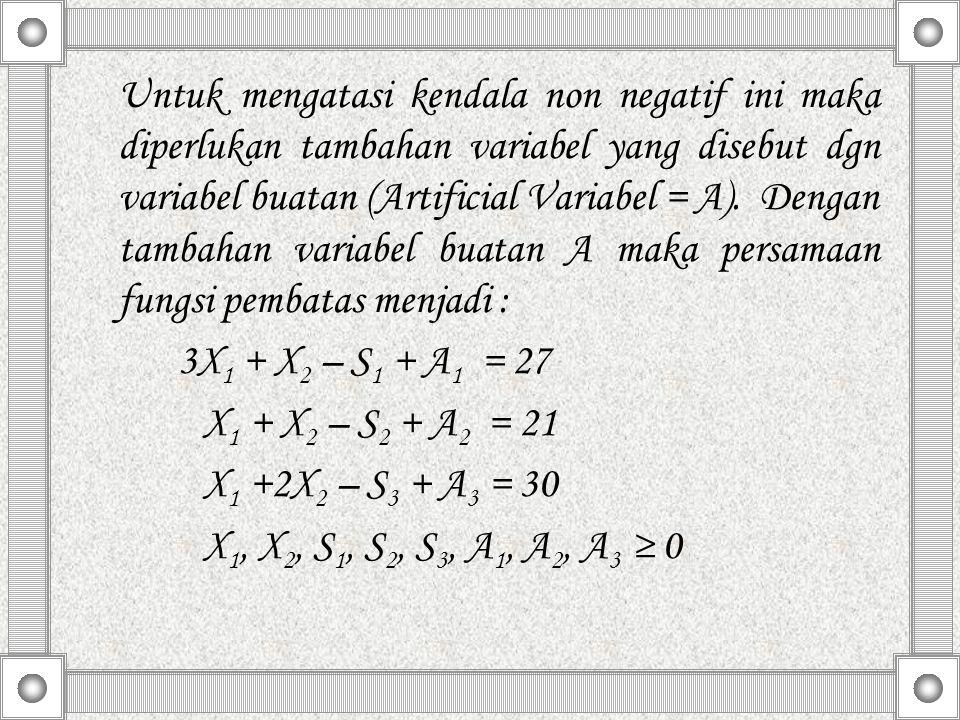 Untuk mengatasi kendala non negatif ini maka diperlukan tambahan variabel yang disebut dgn variabel buatan (Artificial Variabel = A). Dengan tambahan variabel buatan A maka persamaan fungsi pembatas menjadi :