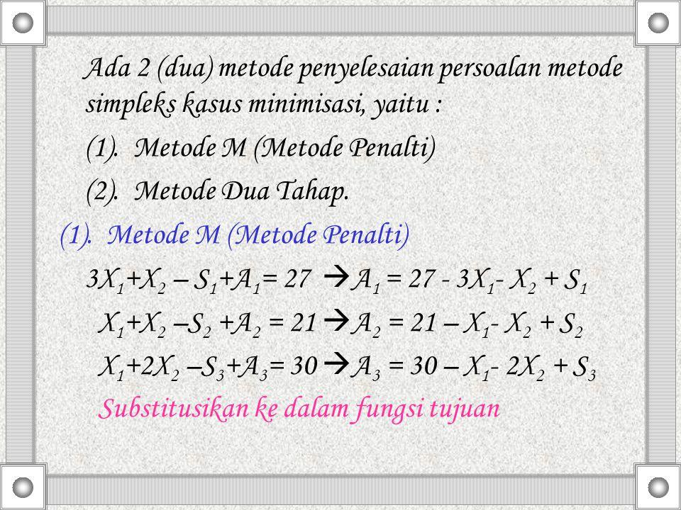 Ada 2 (dua) metode penyelesaian persoalan metode simpleks kasus minimisasi, yaitu :
