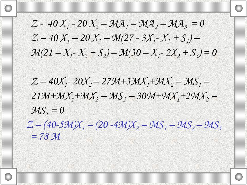 M(21 – X1- X2 + S2) – M(30 – X1- 2X2 + S3) = 0