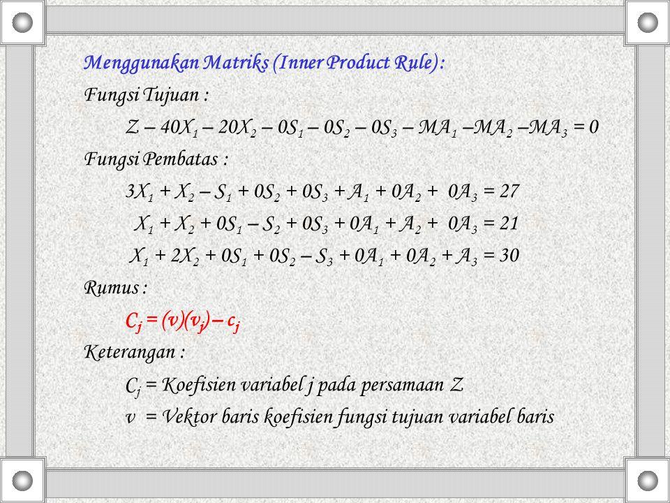 Menggunakan Matriks (Inner Product Rule) :