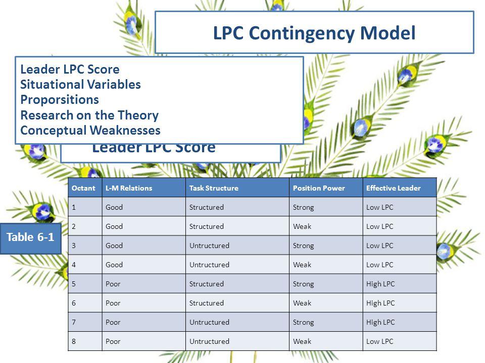 Ta Leader LPC Score ble 8-1