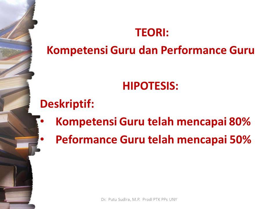 Kompetensi Guru dan Performance Guru