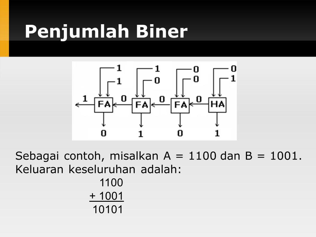 Penjumlah Biner Sebagai contoh, misalkan A = 1100 dan B = 1001. Keluaran keseluruhan adalah: 1100.