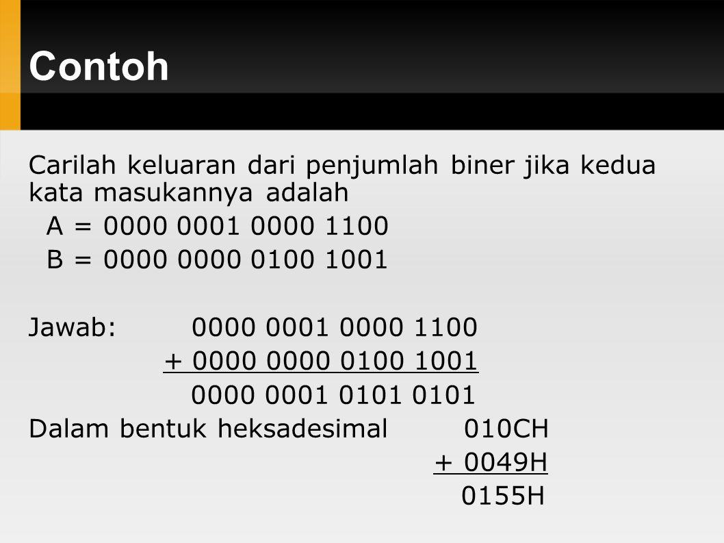 Contoh Carilah keluaran dari penjumlah biner jika kedua kata masukannya adalah. A = 0000 0001 0000 1100.