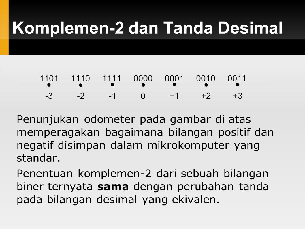 Komplemen-2 dan Tanda Desimal