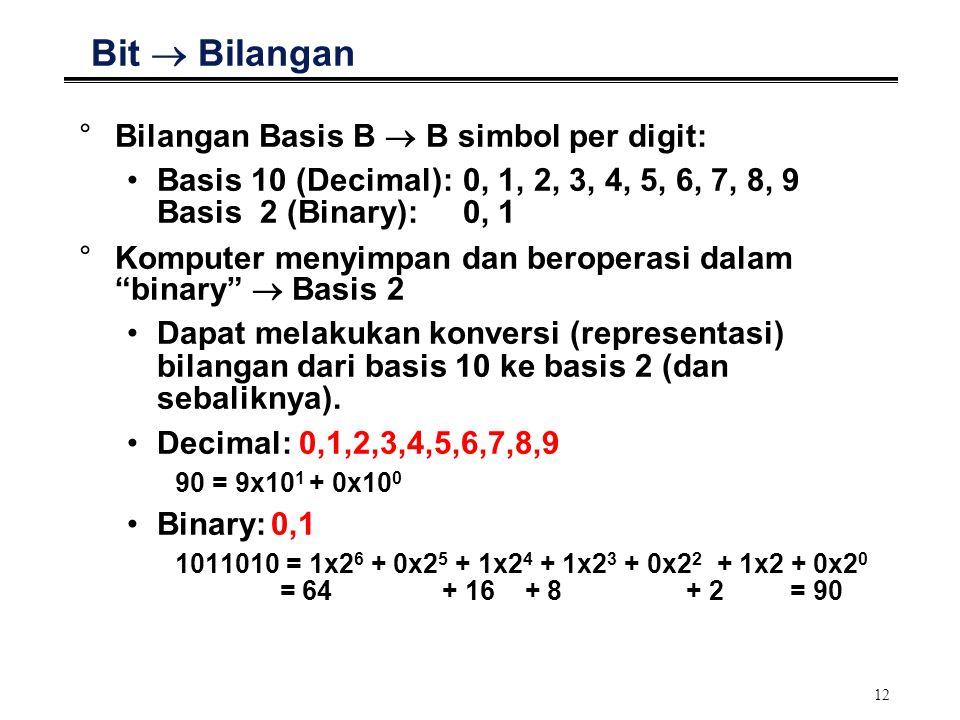 Bit  Bilangan Bilangan Basis B  B simbol per digit: