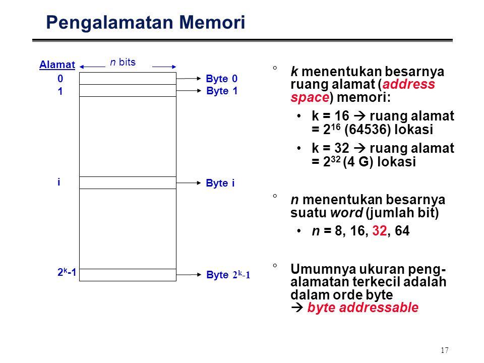 Pengalamatan Memori 1. i. 2k-1. Alamat. n bits. Byte 0. Byte 1. Byte i. Byte 2k-1.