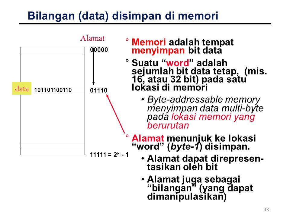 Bilangan (data) disimpan di memori
