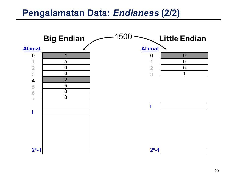 Pengalamatan Data: Endianess (2/2)