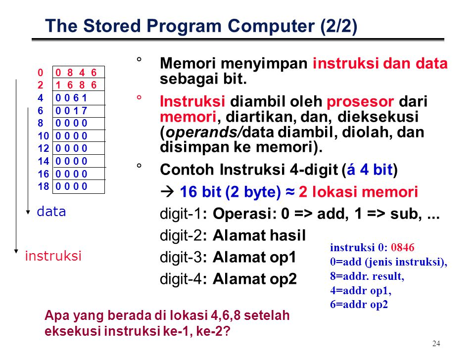 The Stored Program Computer (2/2)