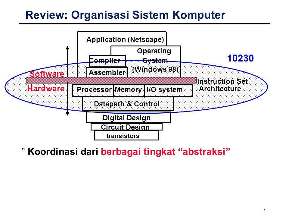 Review: Organisasi Sistem Komputer