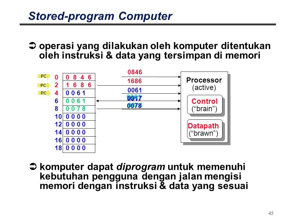Stored-program Computer