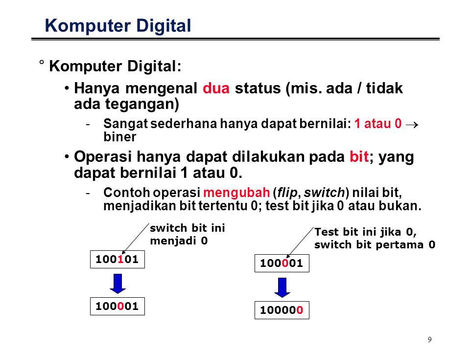 Komputer Digital Komputer Digital: