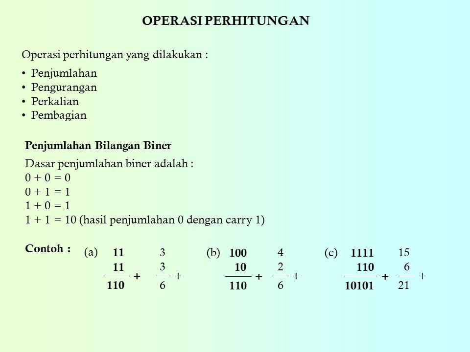 OPERASI PERHITUNGAN Operasi perhitungan yang dilakukan : Penjumlahan