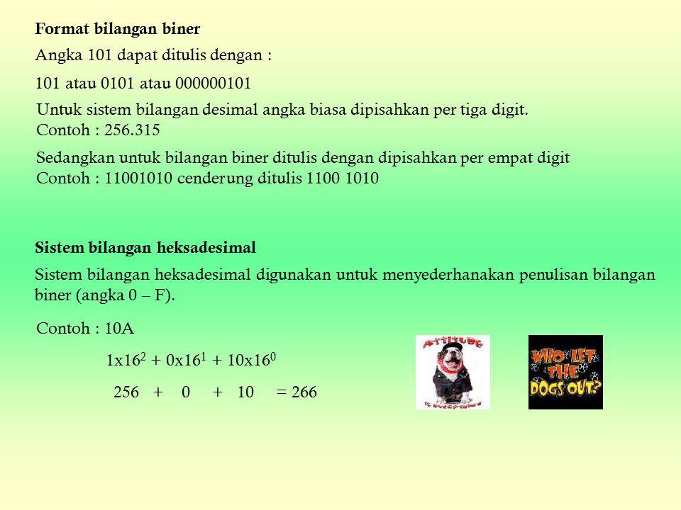 Format bilangan biner Angka 101 dapat ditulis dengan : 101 atau 0101 atau 000000101.