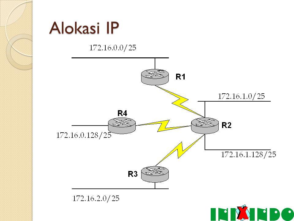 Alokasi IP